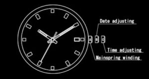 Gruppo Gamma Watch Adjustment Diagram